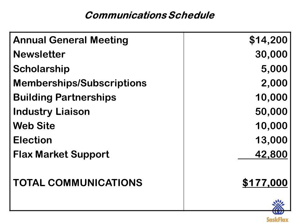 Communications Schedule