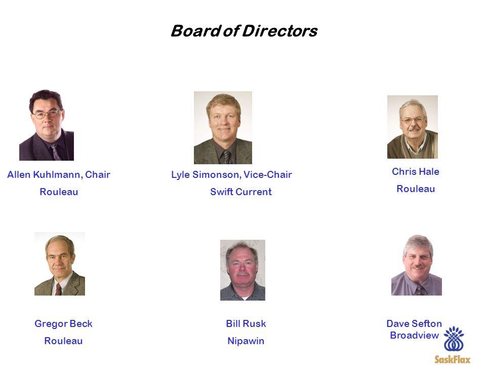 Board of Directors Allen Kuhlmann, Chair Rouleau