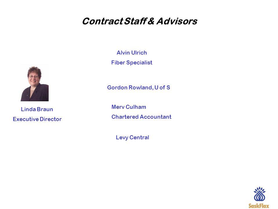 Contract Staff & Advisors