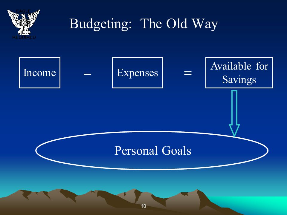 Budgeting: The Old Way Personal Goals Income Expenses