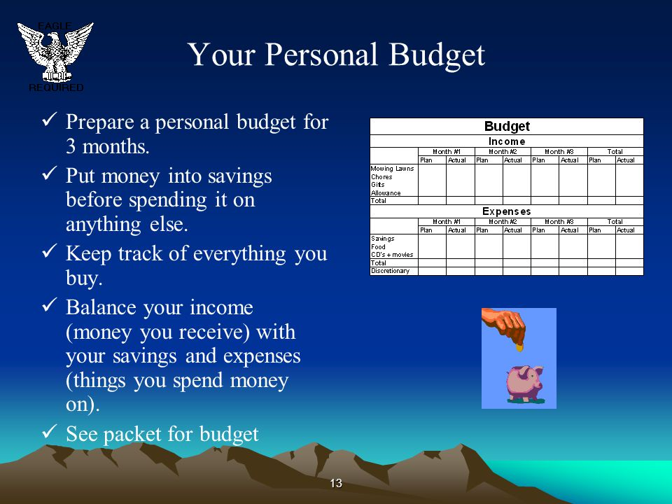 Your Personal Budget Prepare a personal budget for 3 months.