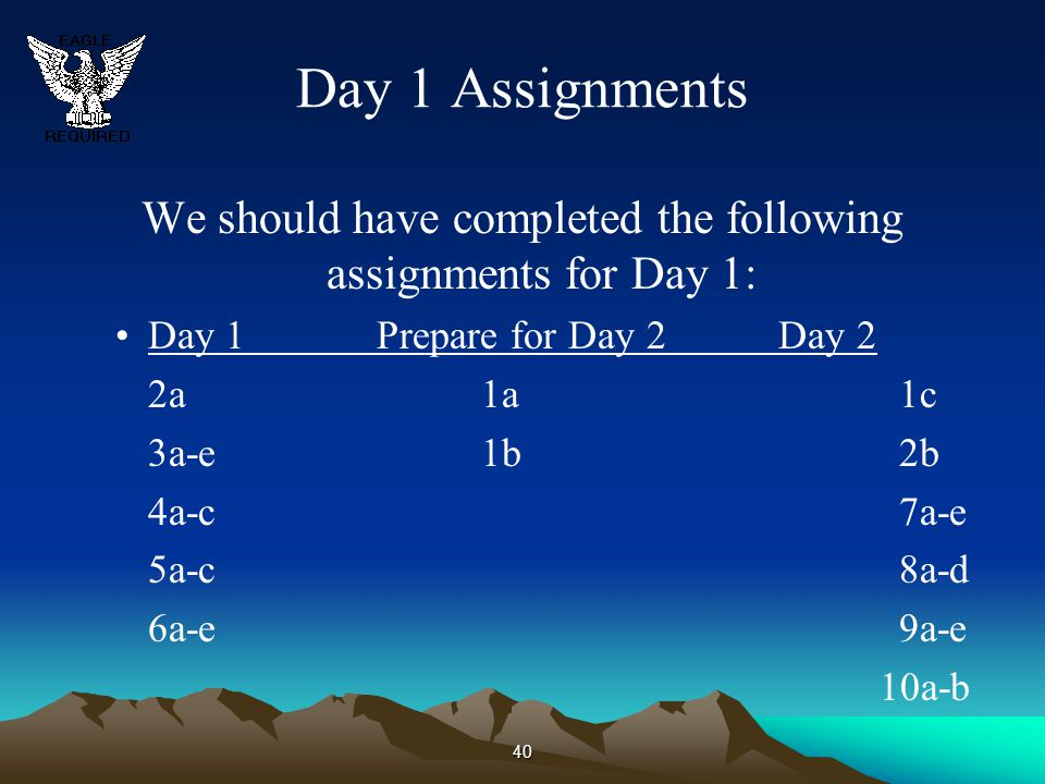 We should have completed the following assignments for Day 1: