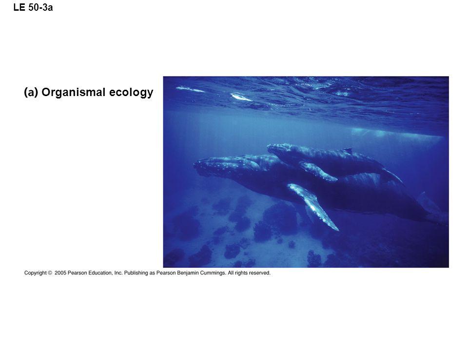 LE 50-3a Organismal ecology