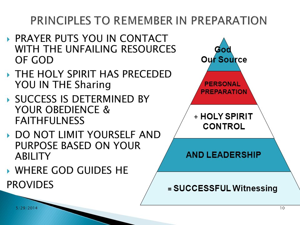 PRINCIPLES TO REMEMBER IN PREPARATION