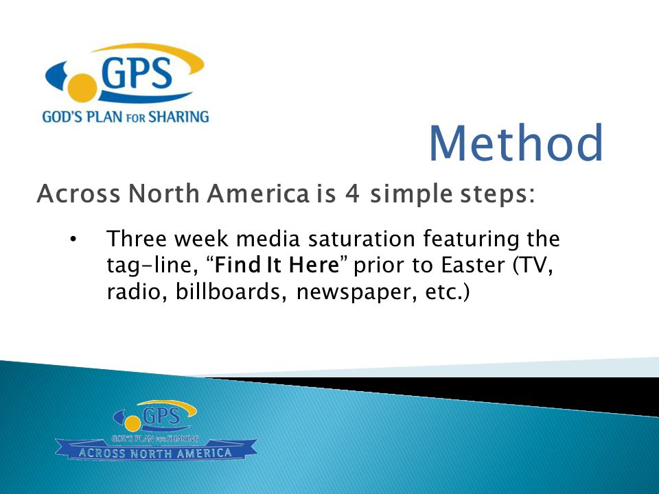 Method Across North America is 4 simple steps: