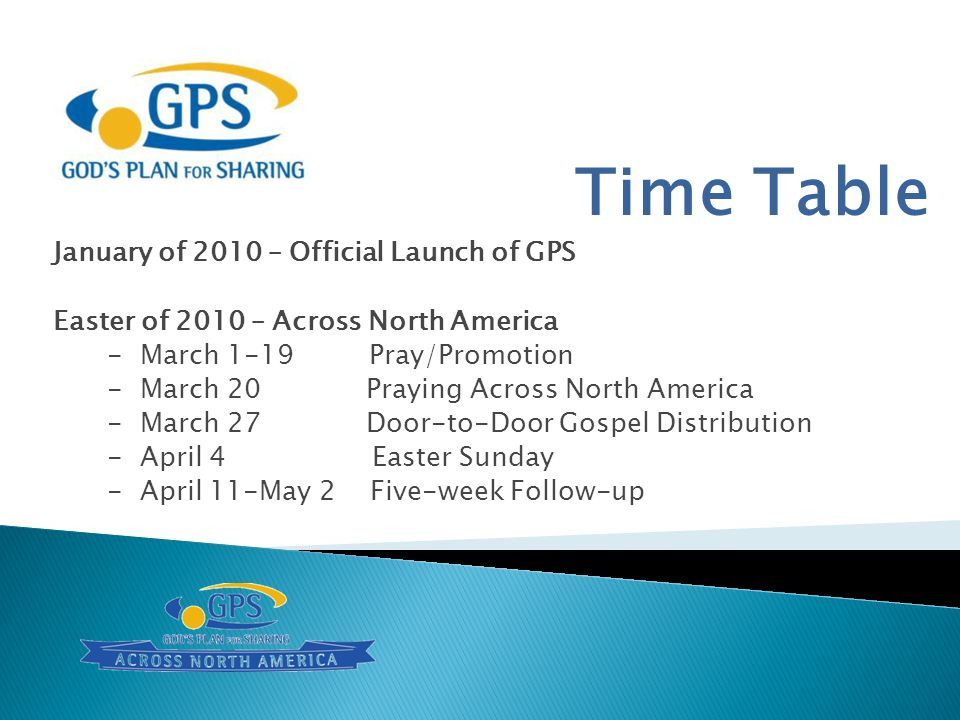 Time Table January of 2010 – Official Launch of GPS