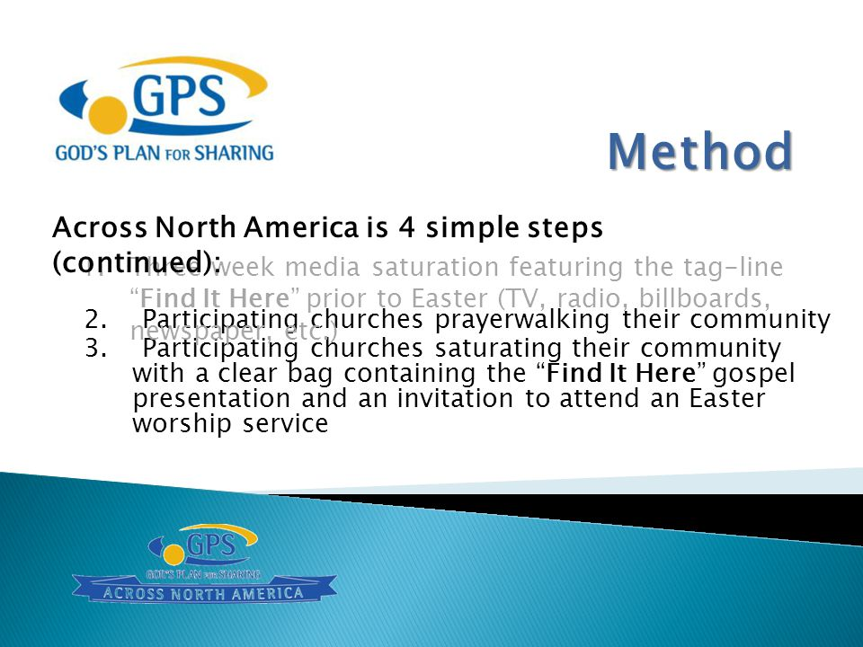 Method Across North America is 4 simple steps (continued):