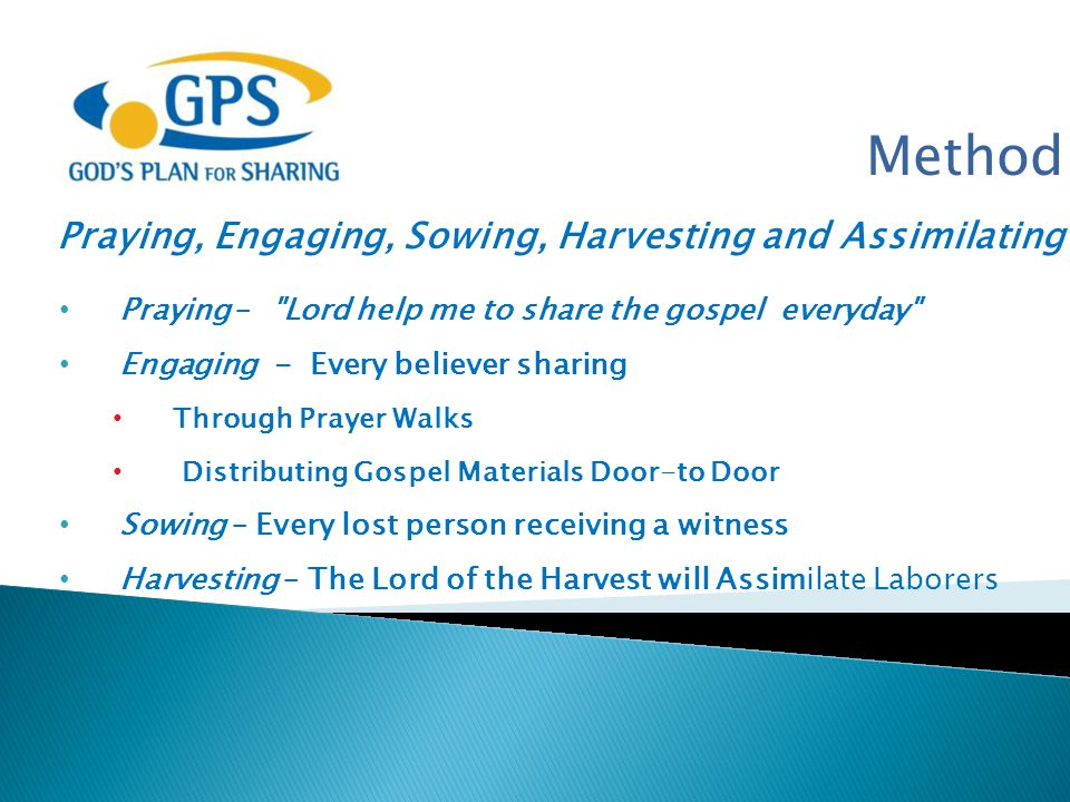 Method Praying, Engaging, Sowing, Harvesting and Assimilating