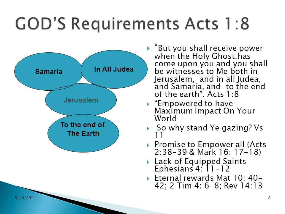 GOD'S Requirements Acts 1:8