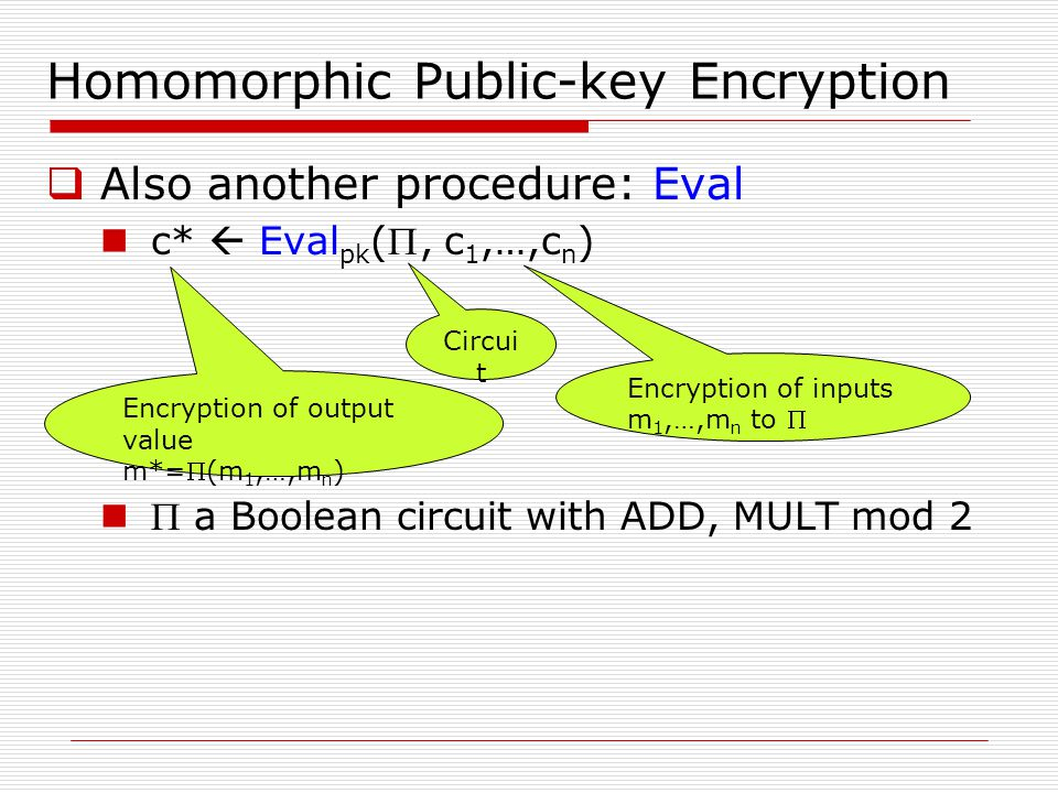 Homomorphic Public-key Encryption
