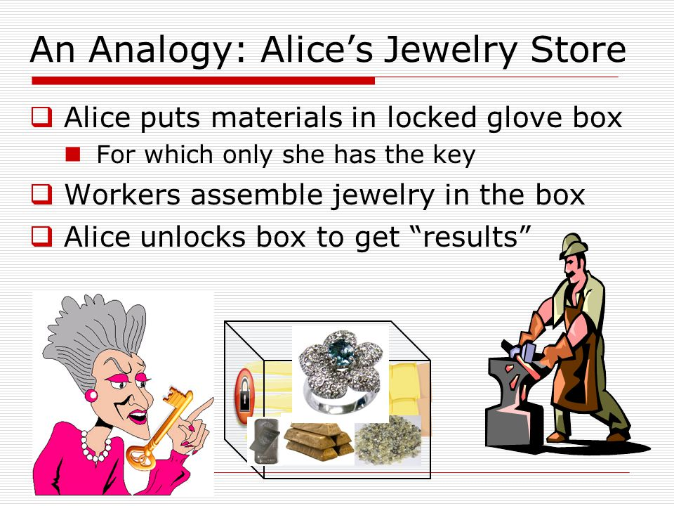 An Analogy: Alice's Jewelry Store