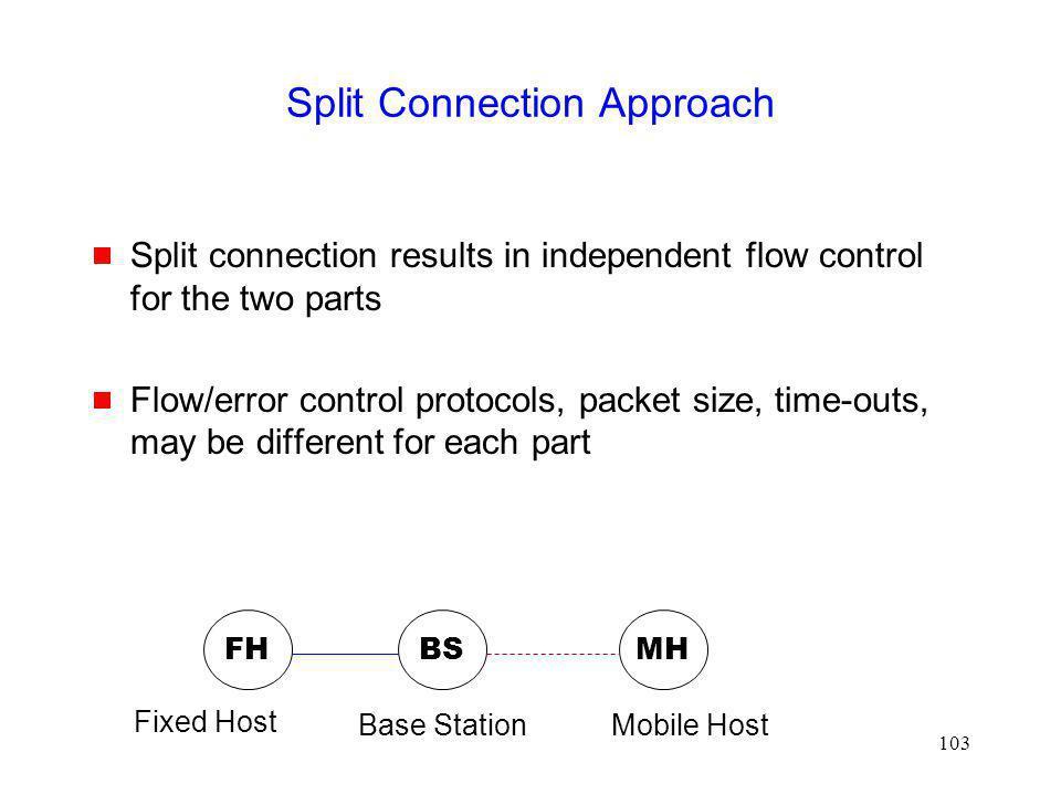 Split Connection Approach