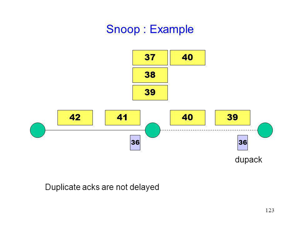 Snoop : Example 37 40 38 39 42 41 40 39 36 36 dupack Duplicate acks are not delayed