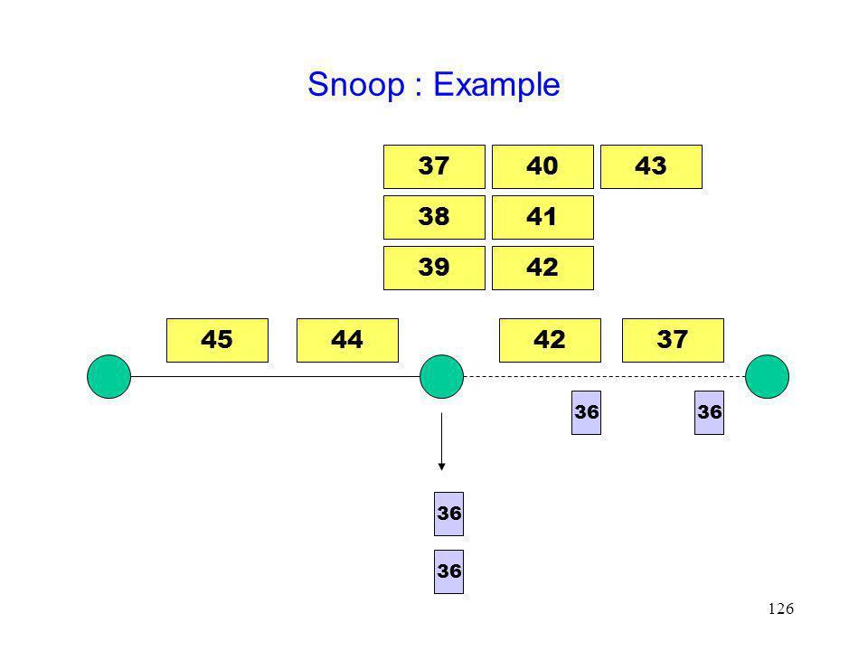 Snoop : Example 37 40 43 38 41 39 42 45 44 42 37 36 36 36 36