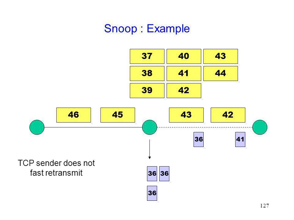 Snoop : Example 37. 40. 43. 38. 41. 44. 39. 42. 46. 45. 43. 42. 36. 41. TCP sender does not.