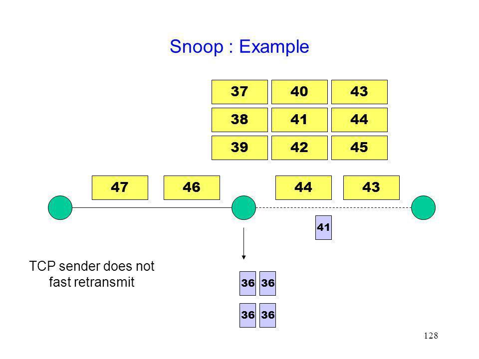 Snoop : Example 37. 40. 43. 38. 41. 44. 39. 42. 45. 47. 46. 44. 43. 41. TCP sender does not.