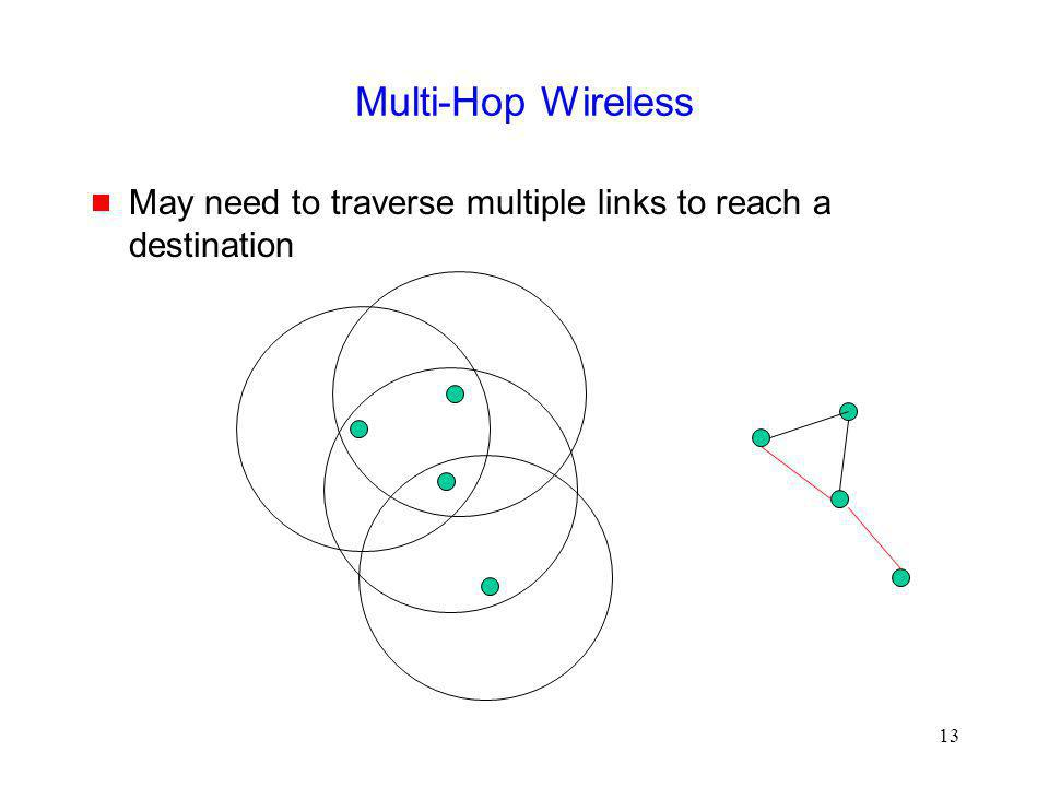 Multi-Hop Wireless May need to traverse multiple links to reach a destination