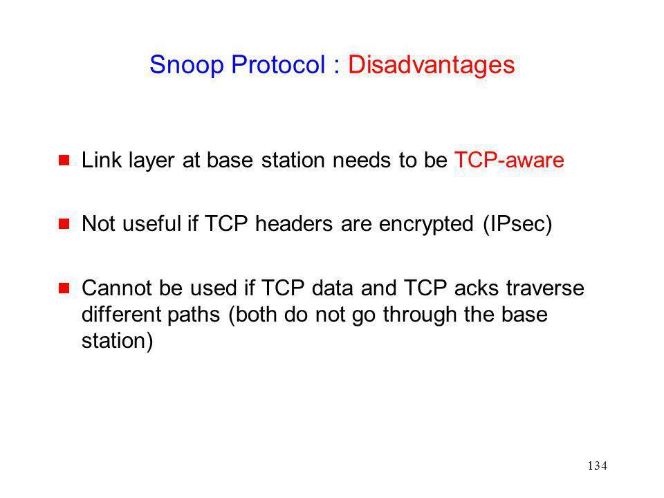 Snoop Protocol : Disadvantages