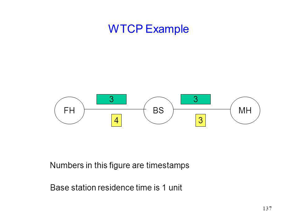 WTCP Example 3 3 FH BS MH 4 3 Numbers in this figure are timestamps