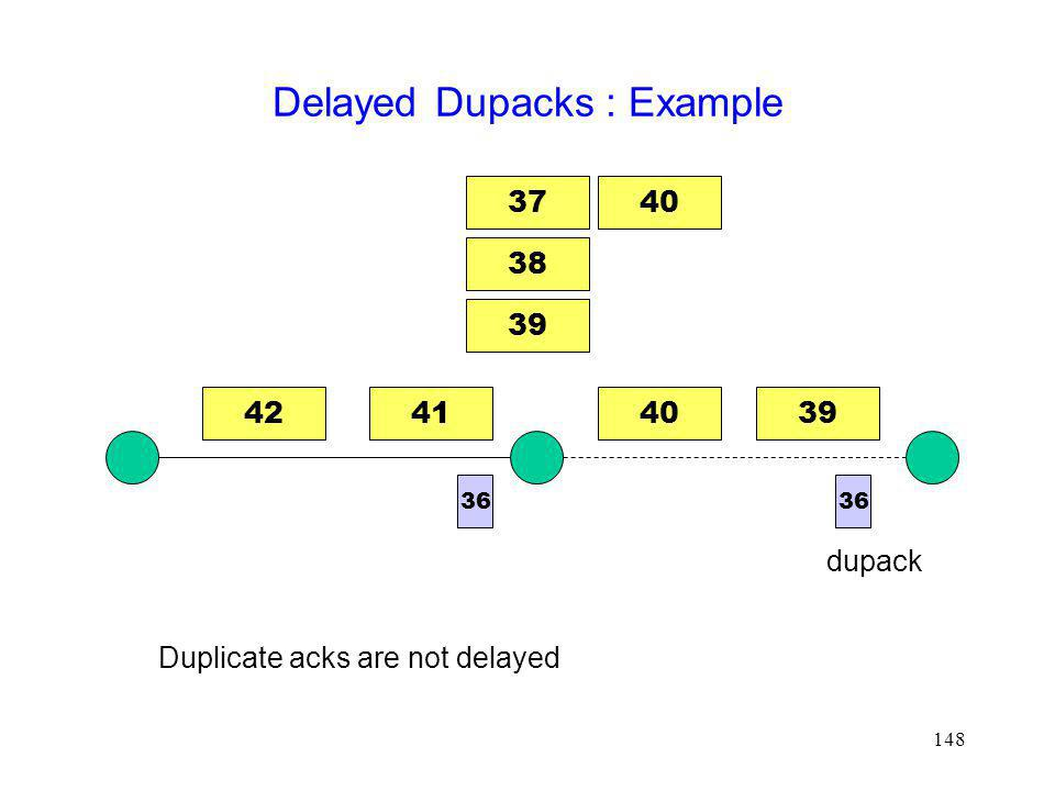 Delayed Dupacks : Example