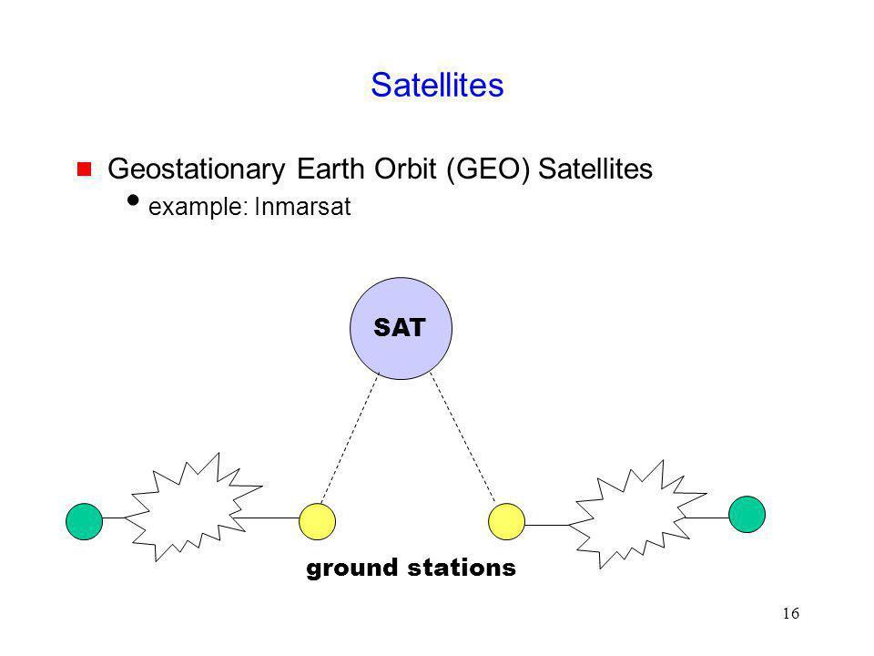 Satellites Geostationary Earth Orbit (GEO) Satellites