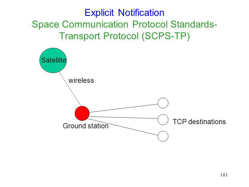 Explicit Notification Space Communication Protocol Standards-Transport Protocol (SCPS-TP)