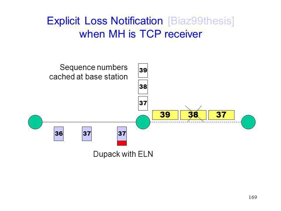 Explicit Loss Notification [Biaz99thesis] when MH is TCP receiver