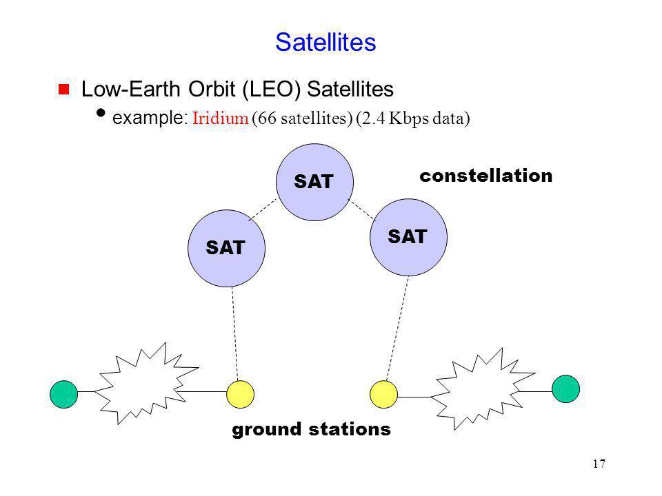 Satellites Low-Earth Orbit (LEO) Satellites