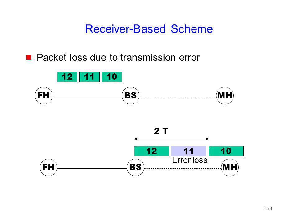 Receiver-Based Scheme