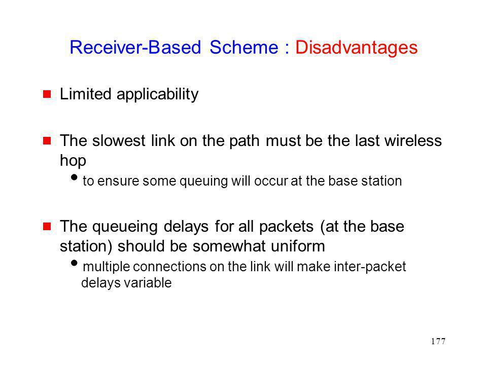 Receiver-Based Scheme : Disadvantages