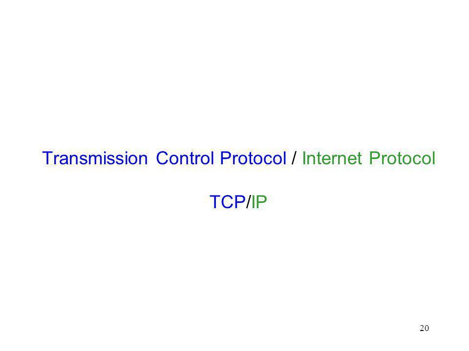 Transmission Control Protocol / Internet Protocol TCP/IP