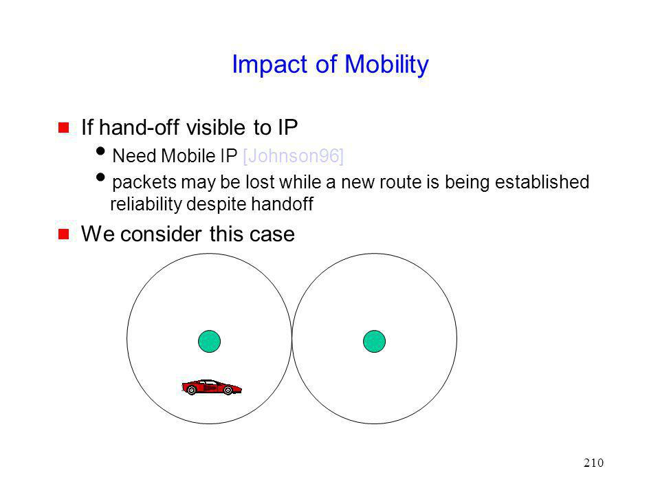 Impact of Mobility If hand-off visible to IP We consider this case