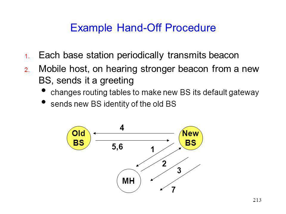 Example Hand-Off Procedure