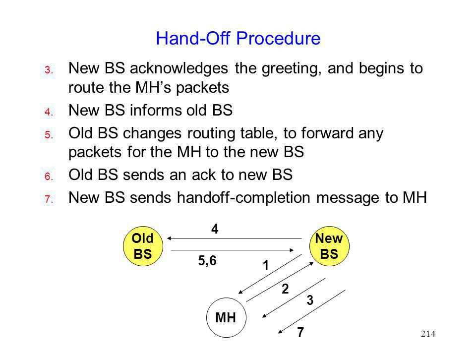 Hand-Off Procedure New BS acknowledges the greeting, and begins to route the MH's packets. New BS informs old BS.