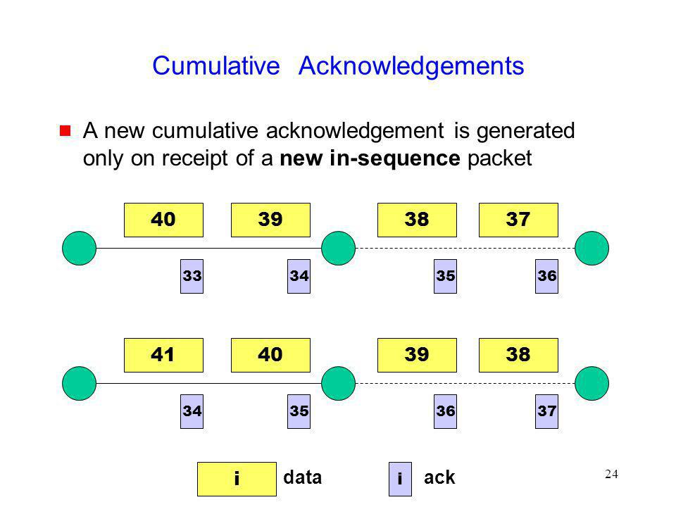 Cumulative Acknowledgements