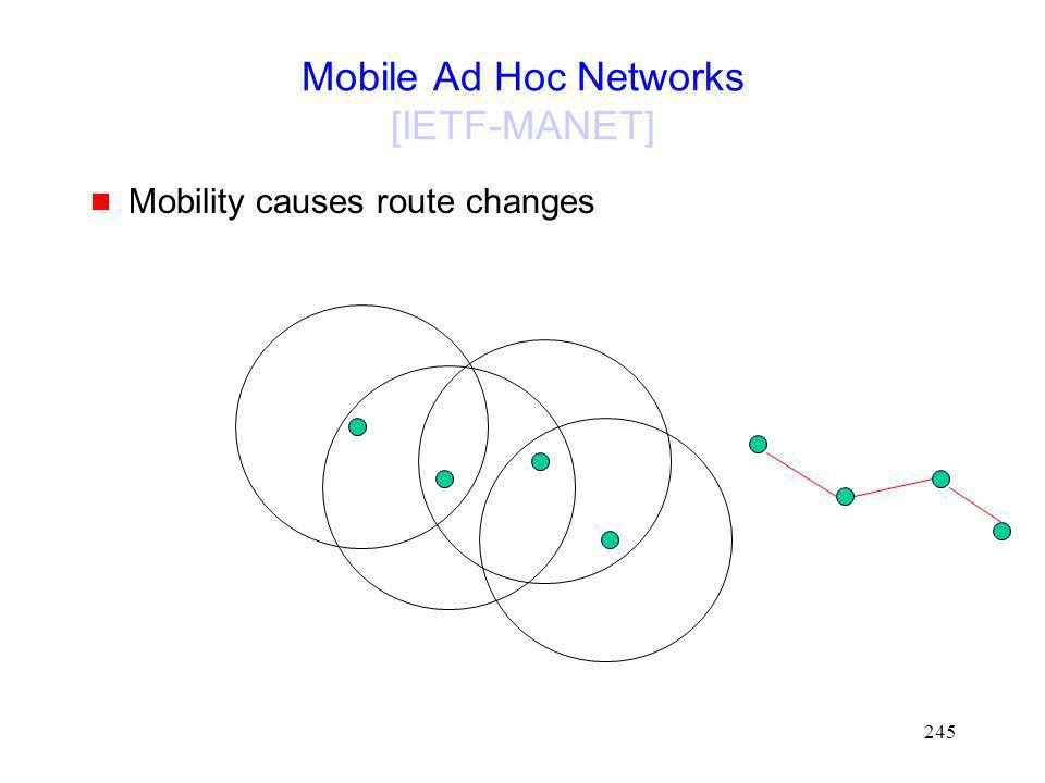 Mobile Ad Hoc Networks [IETF-MANET]