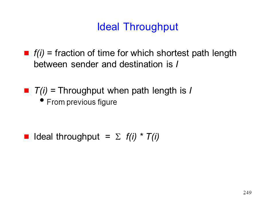 Ideal Throughput f(i) = fraction of time for which shortest path length between sender and destination is I.