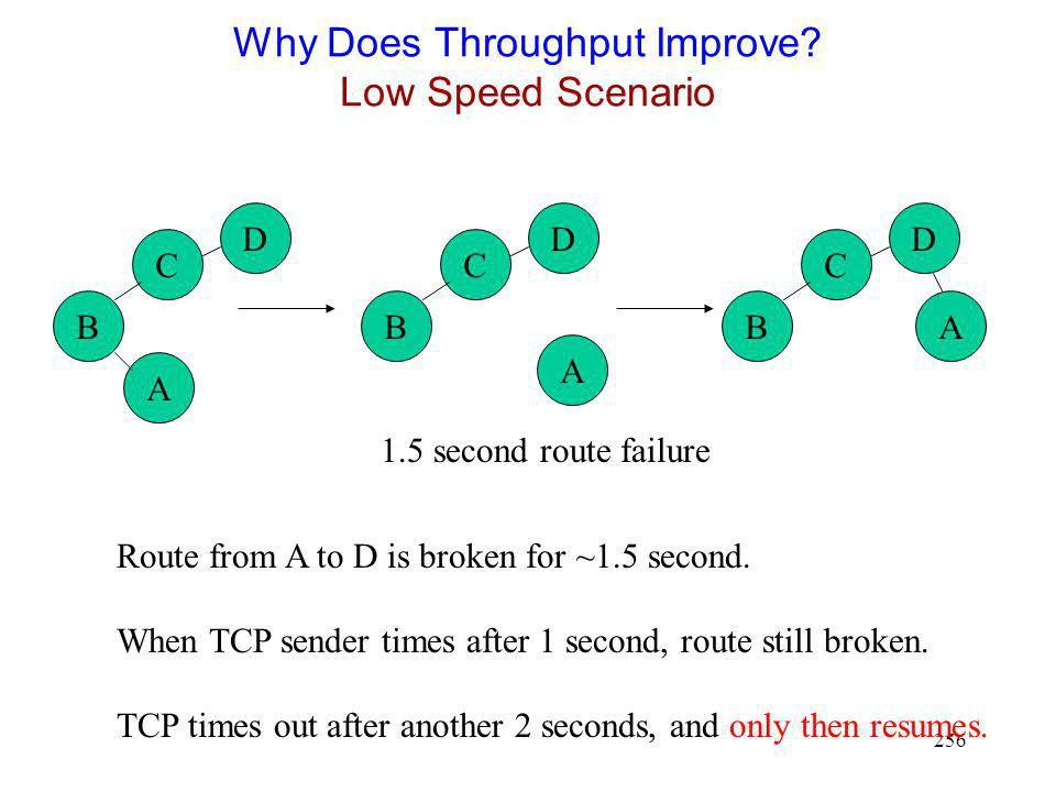 Why Does Throughput Improve Low Speed Scenario
