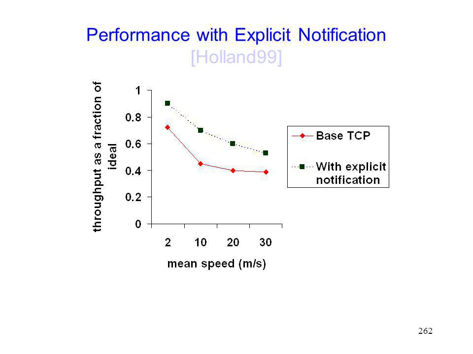 Performance with Explicit Notification [Holland99]