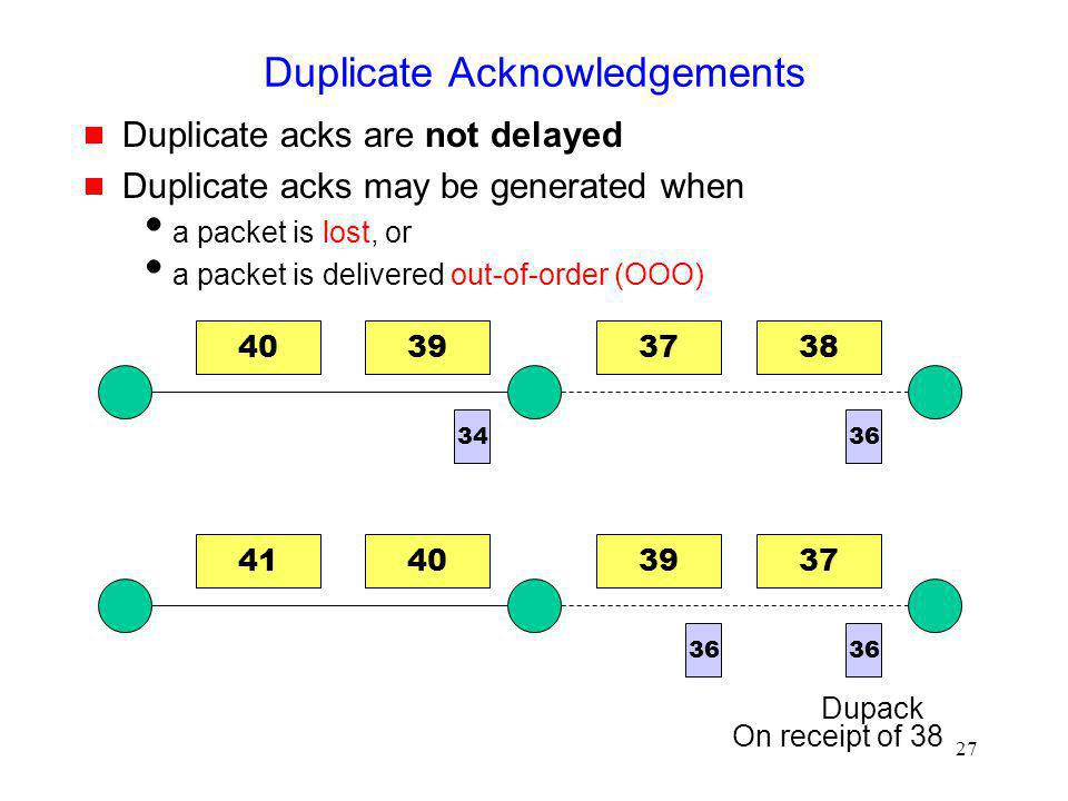 Duplicate Acknowledgements