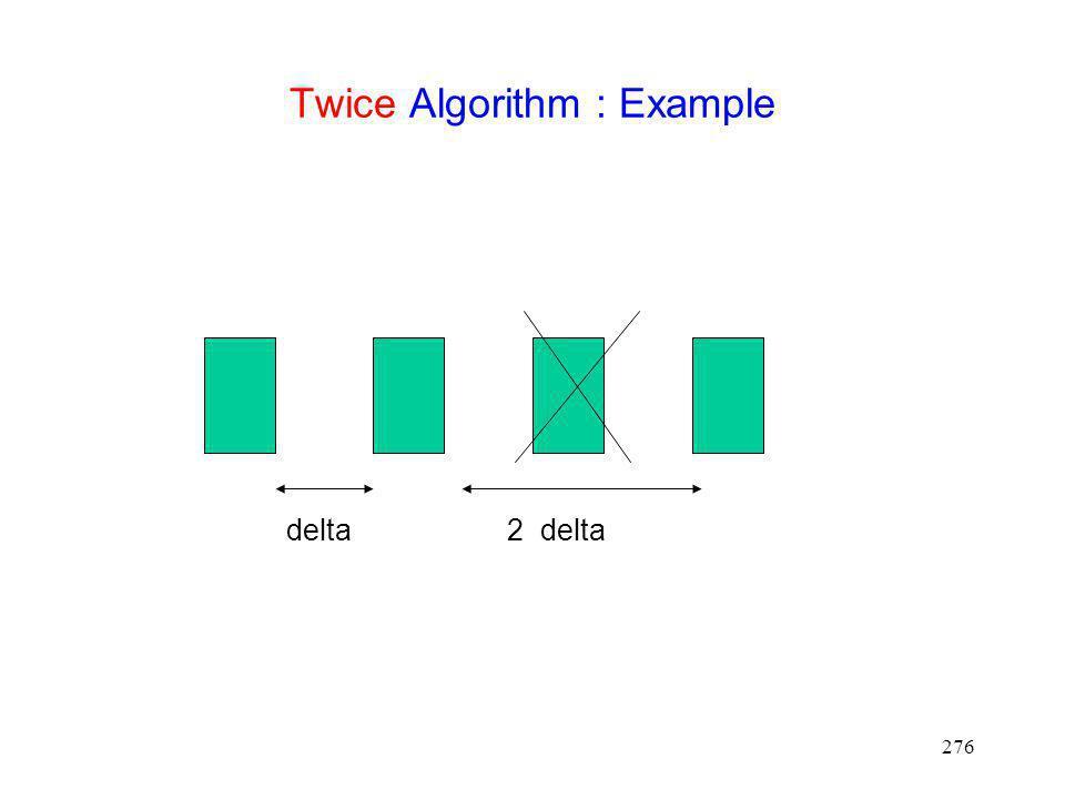 Twice Algorithm : Example