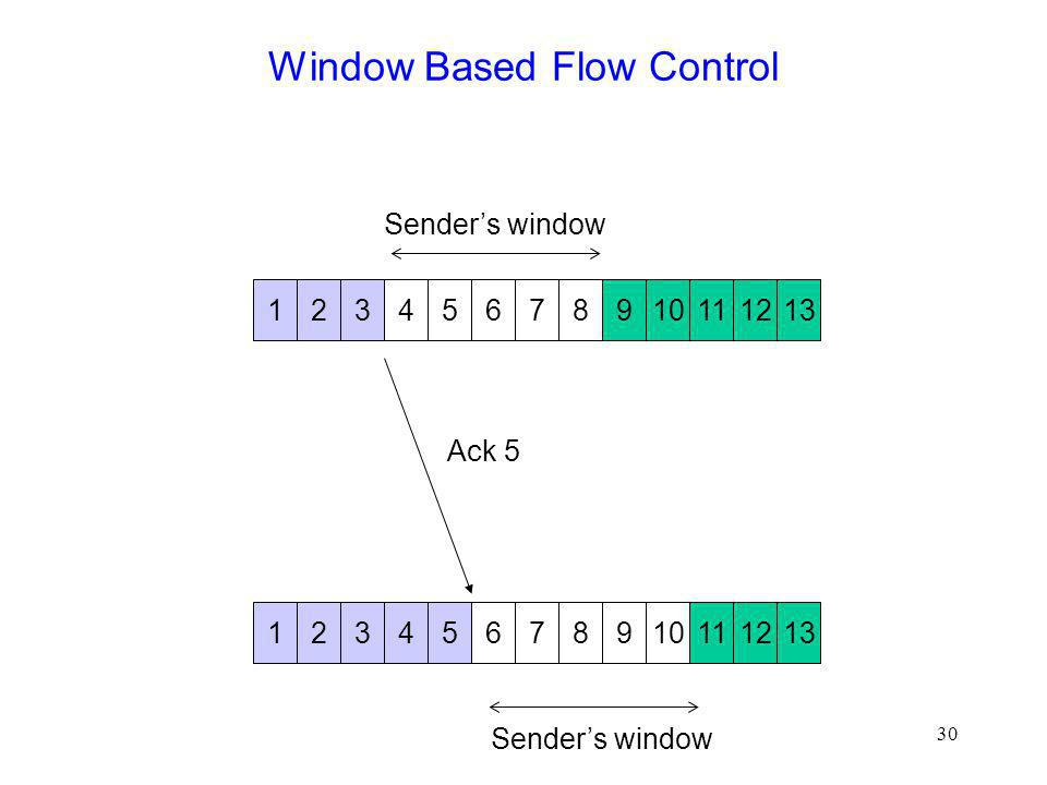 Window Based Flow Control