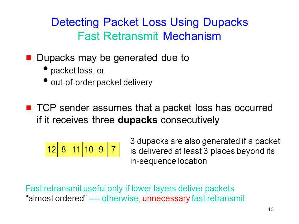 Detecting Packet Loss Using Dupacks Fast Retransmit Mechanism