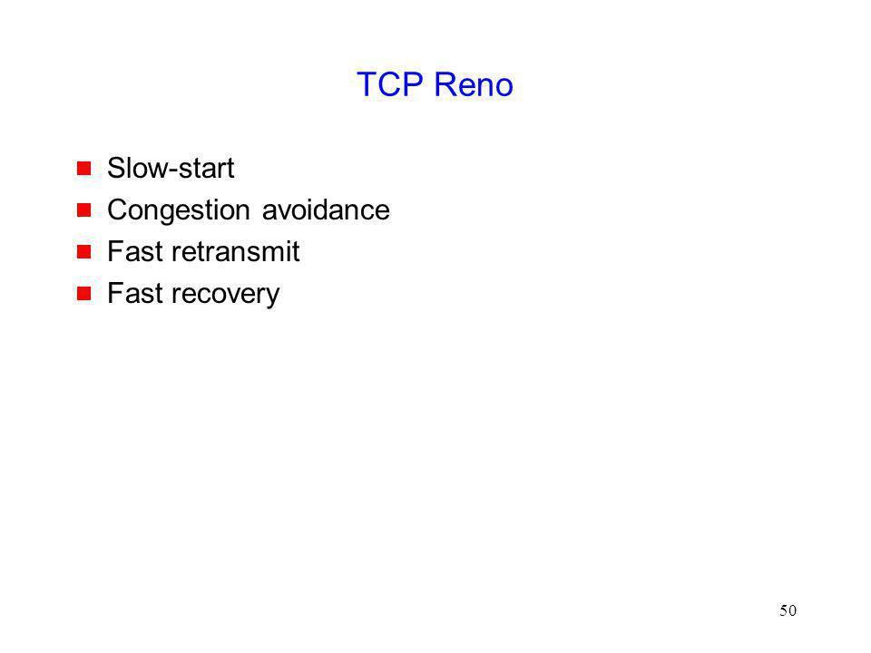 TCP Reno Slow-start Congestion avoidance Fast retransmit Fast recovery