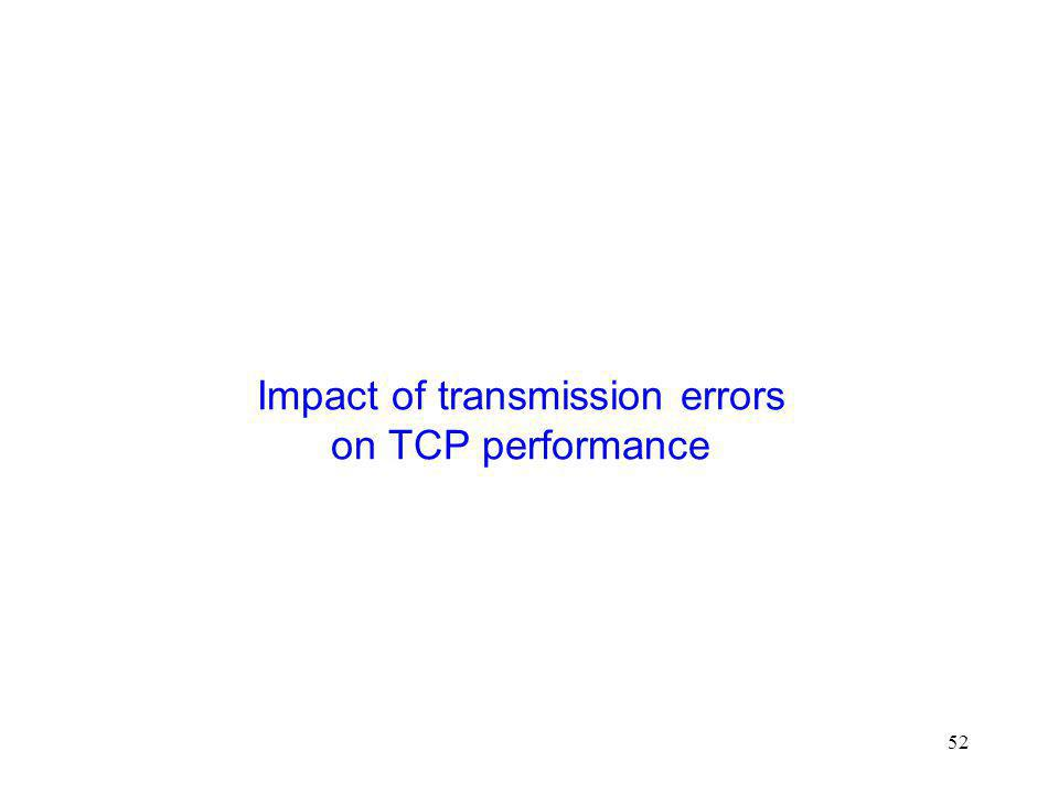 Impact of transmission errors on TCP performance