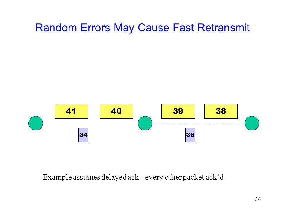 Random Errors May Cause Fast Retransmit