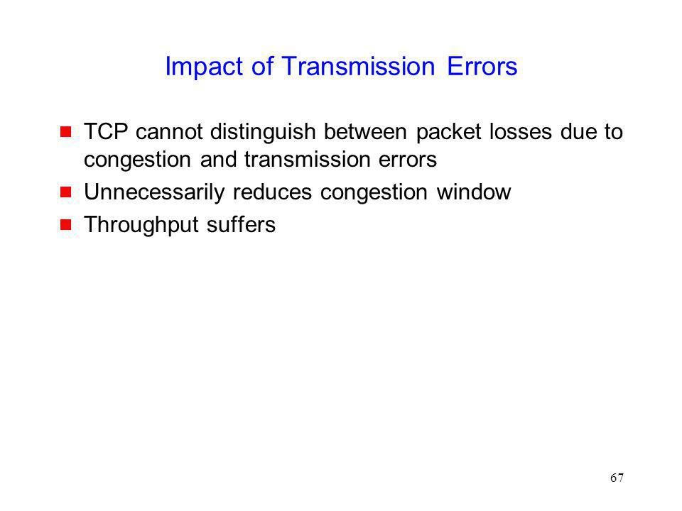 Impact of Transmission Errors