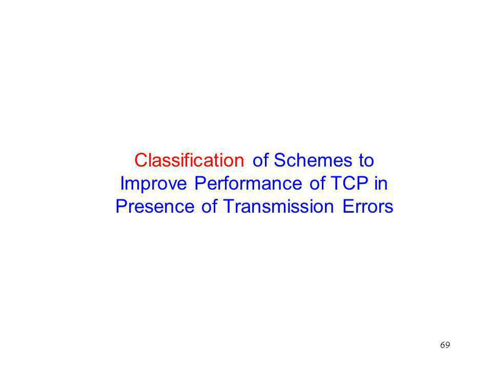 Classification of Schemes to Improve Performance of TCP in Presence of Transmission Errors