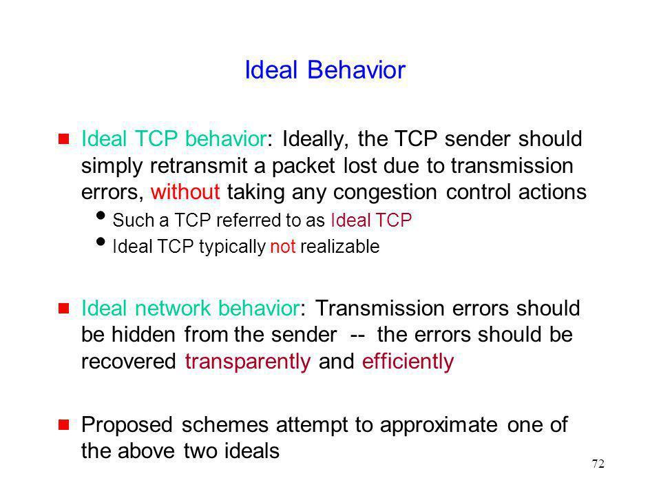 Ideal Behavior