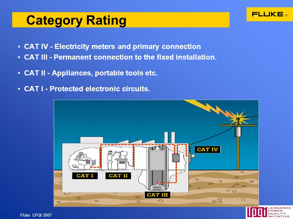Category Rating CAT IV - Electricity meters and primary connection